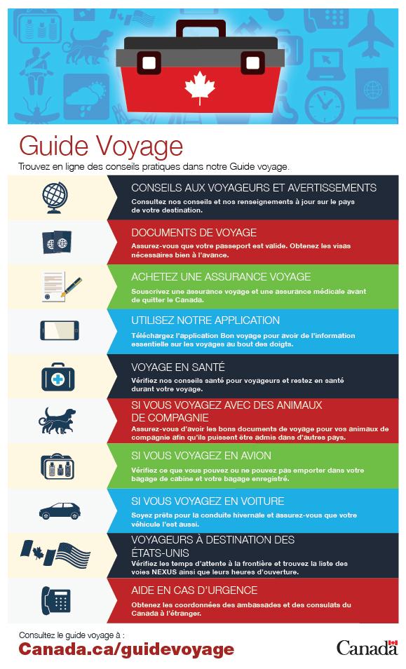 guide voyage. Black Bedroom Furniture Sets. Home Design Ideas